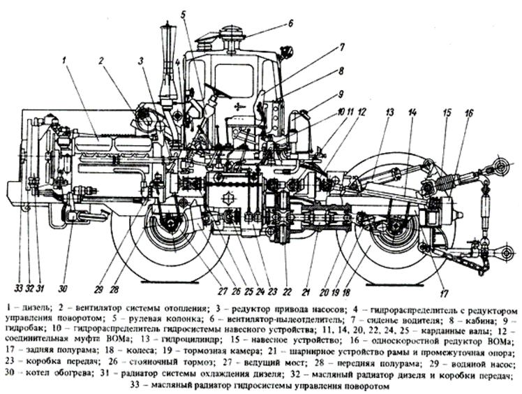 к-701 устройство